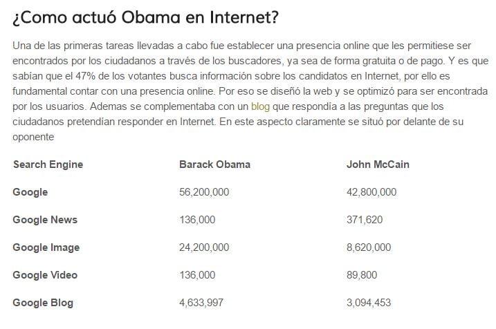 Extracto del caso de estudio sobre Barack Obama en Internet