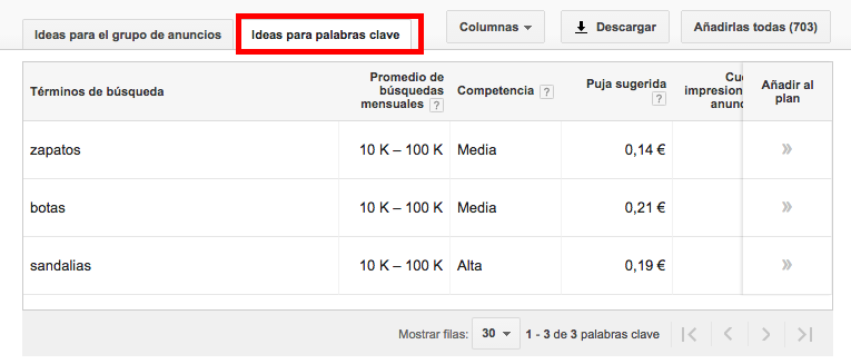 encontrar ideas de palabras clave