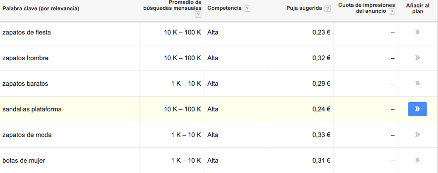 buscar palabras clave long tail keyword planner