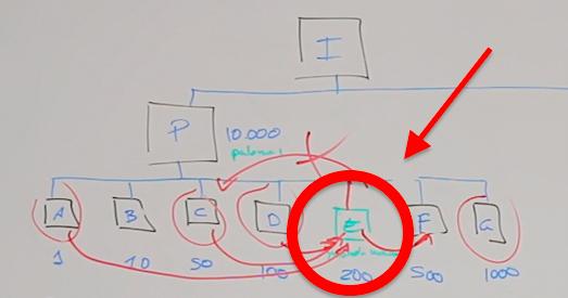 ejemplo de cómo hacer interlinking
