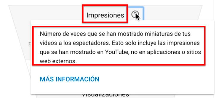 que son las impresiones en Youtube