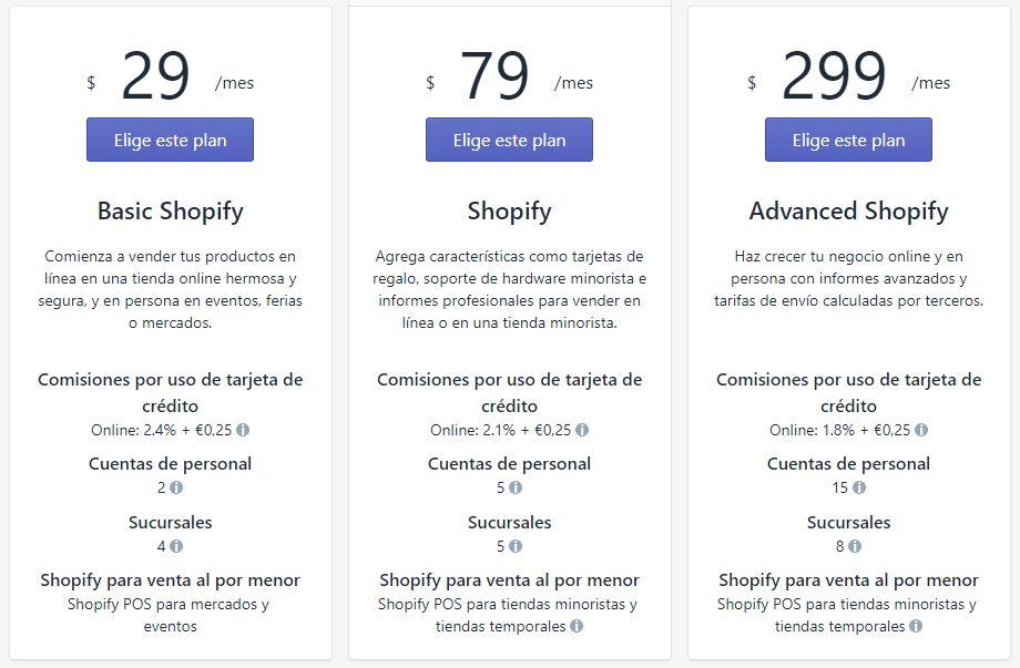 planes de Shopify precios