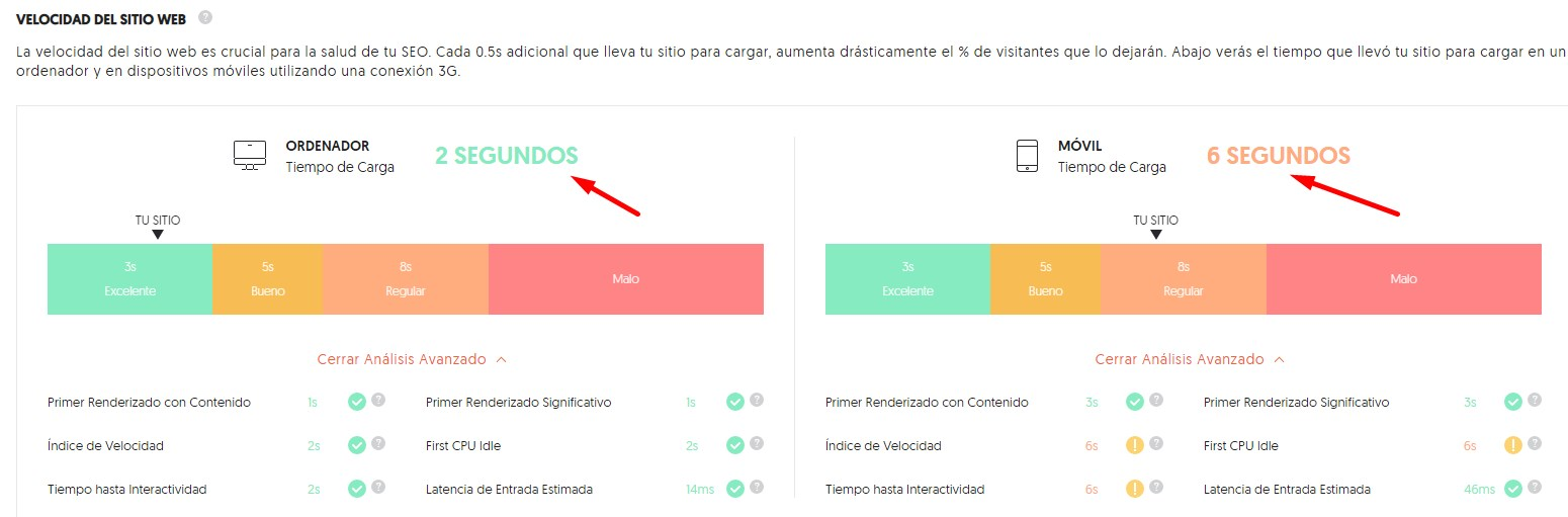 análisis WPO con ubersuggest