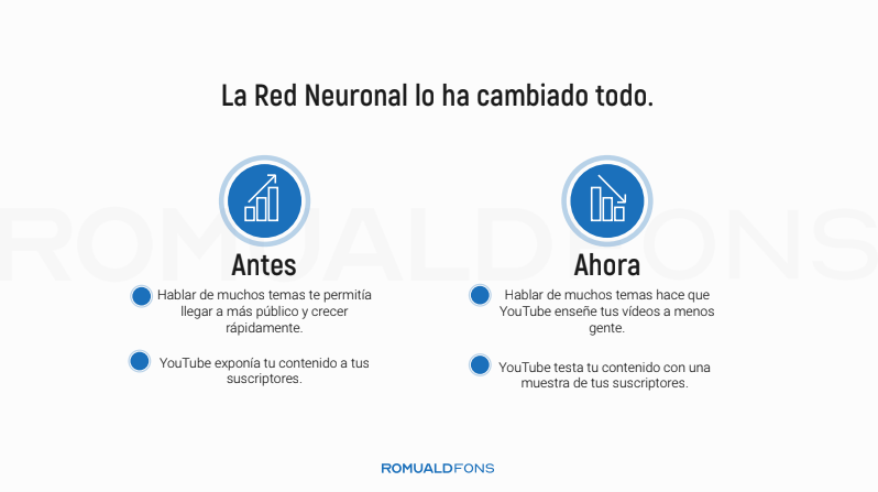 red neuronal youtube